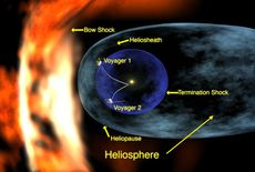 Voyager_1_entering_heliosheath_regi